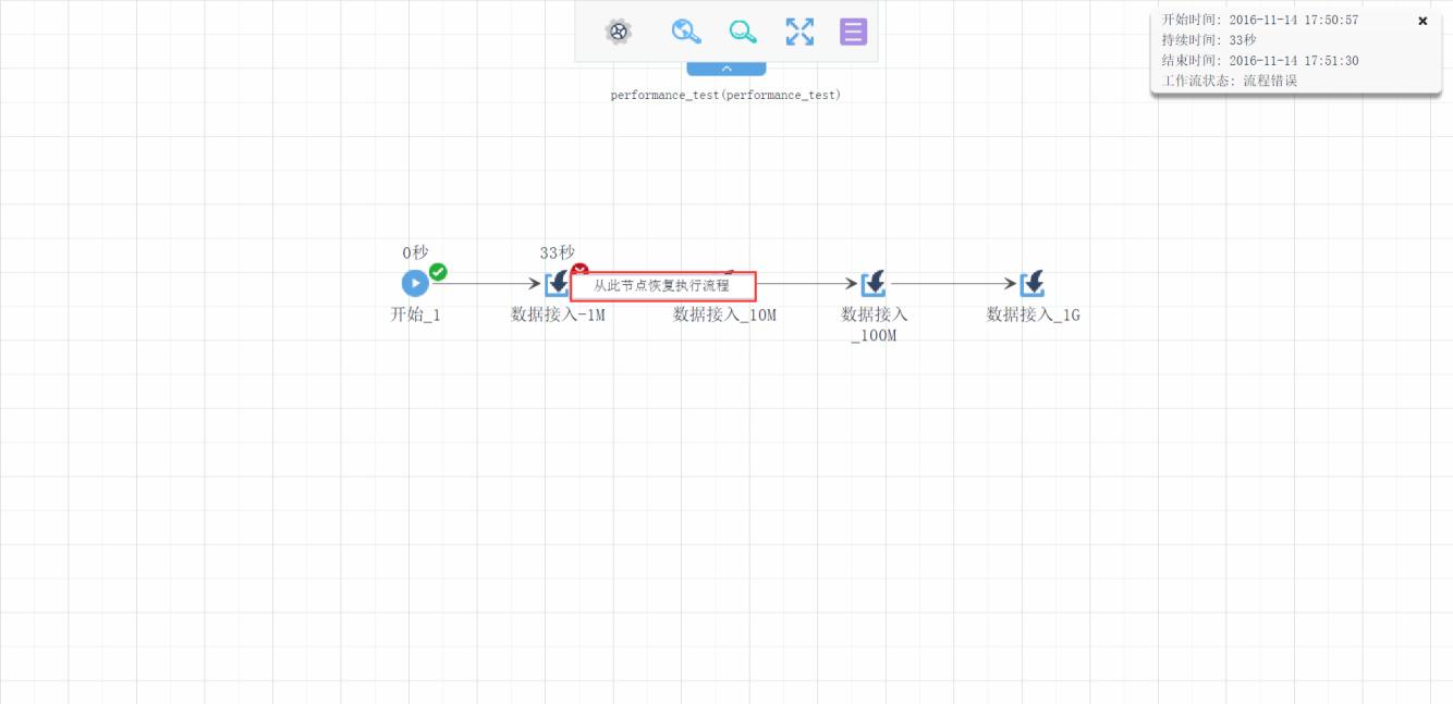 图 工作流节点异常恢复.png