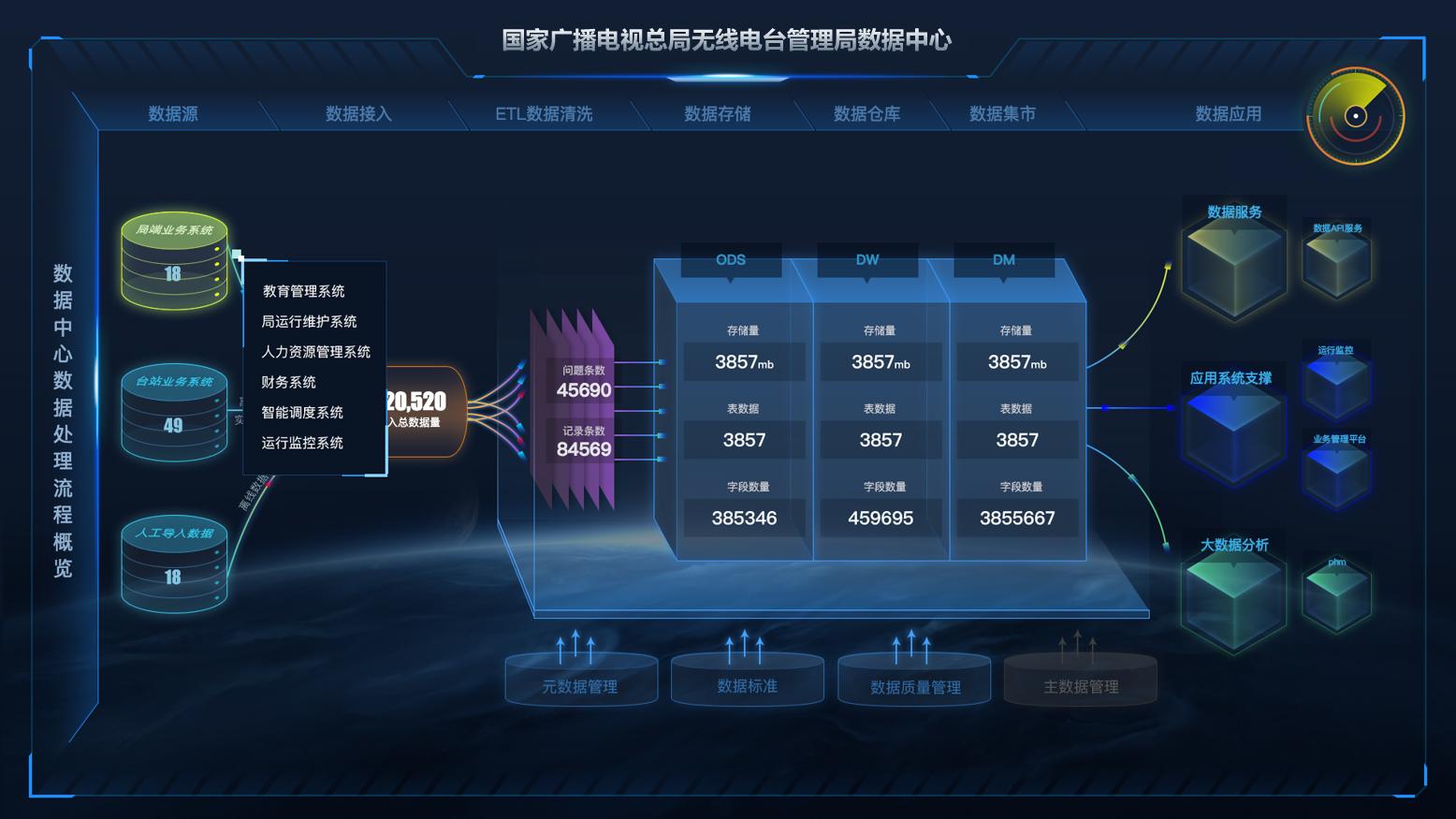 广电总局无线局.jpg